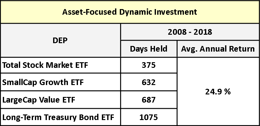 Slide 5 Stock Focused.png