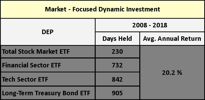 Slide 5 Market Focused.png