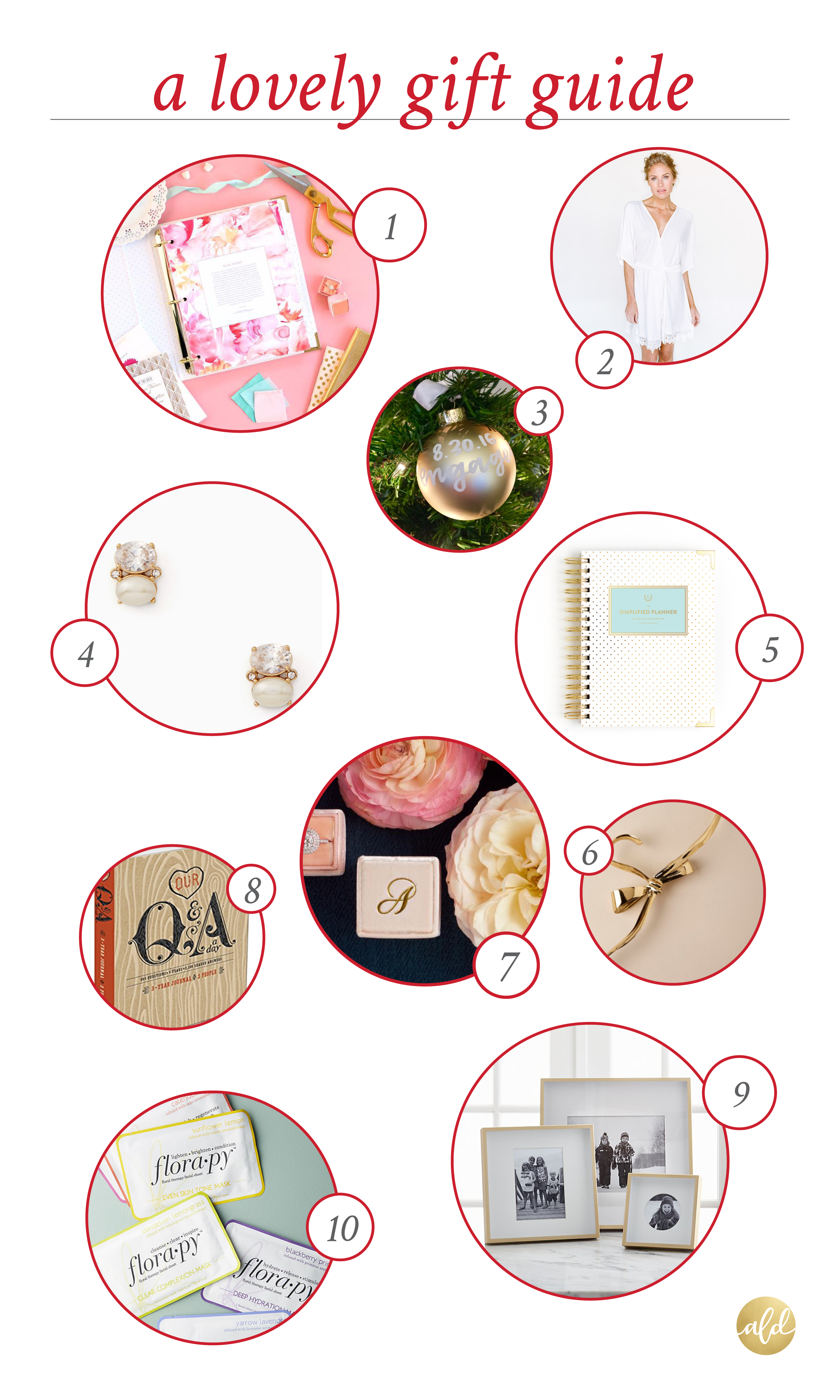 Gift Guide Graphic.png