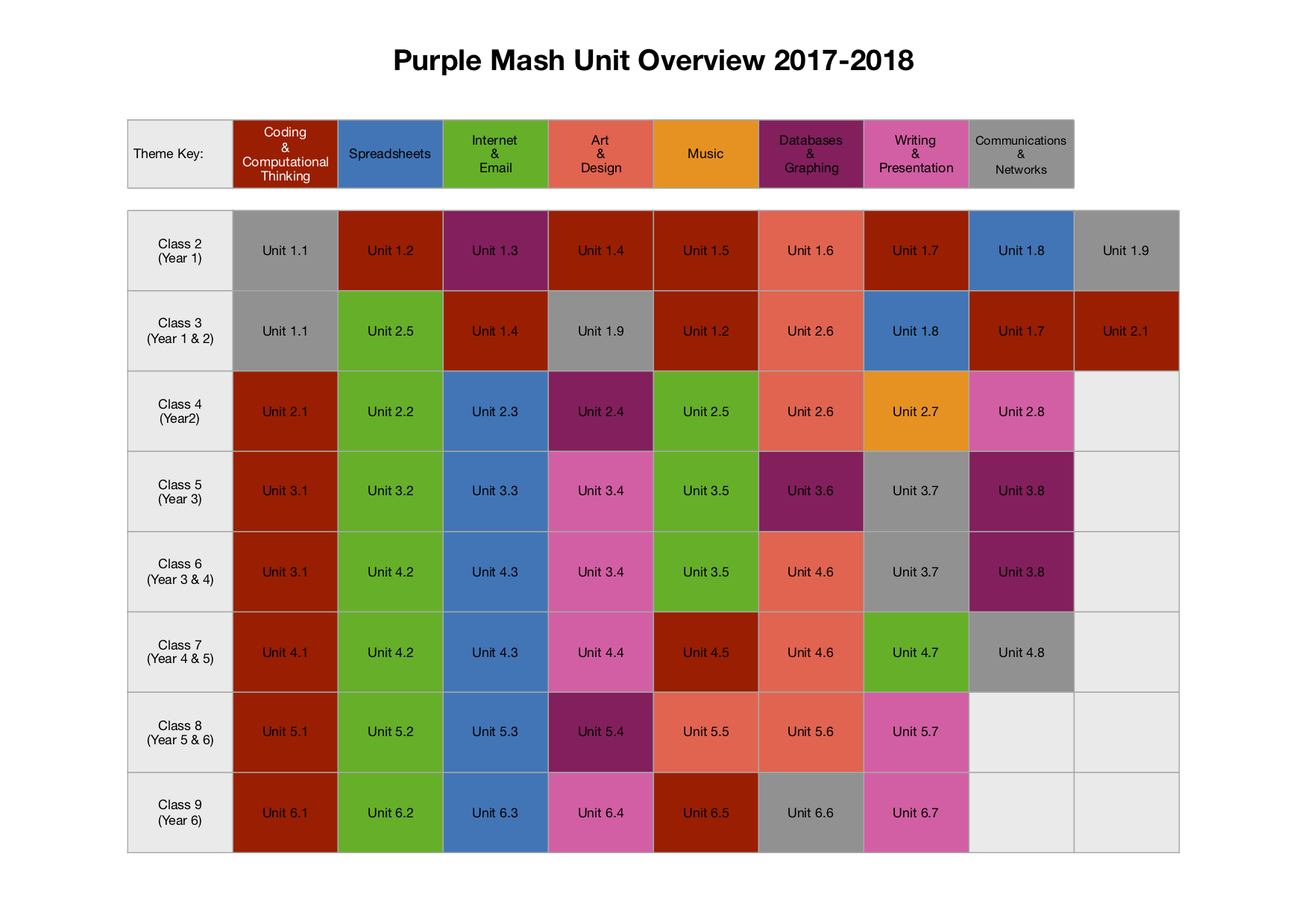 Purple Mash Unit Overview 2017-2018.jpg