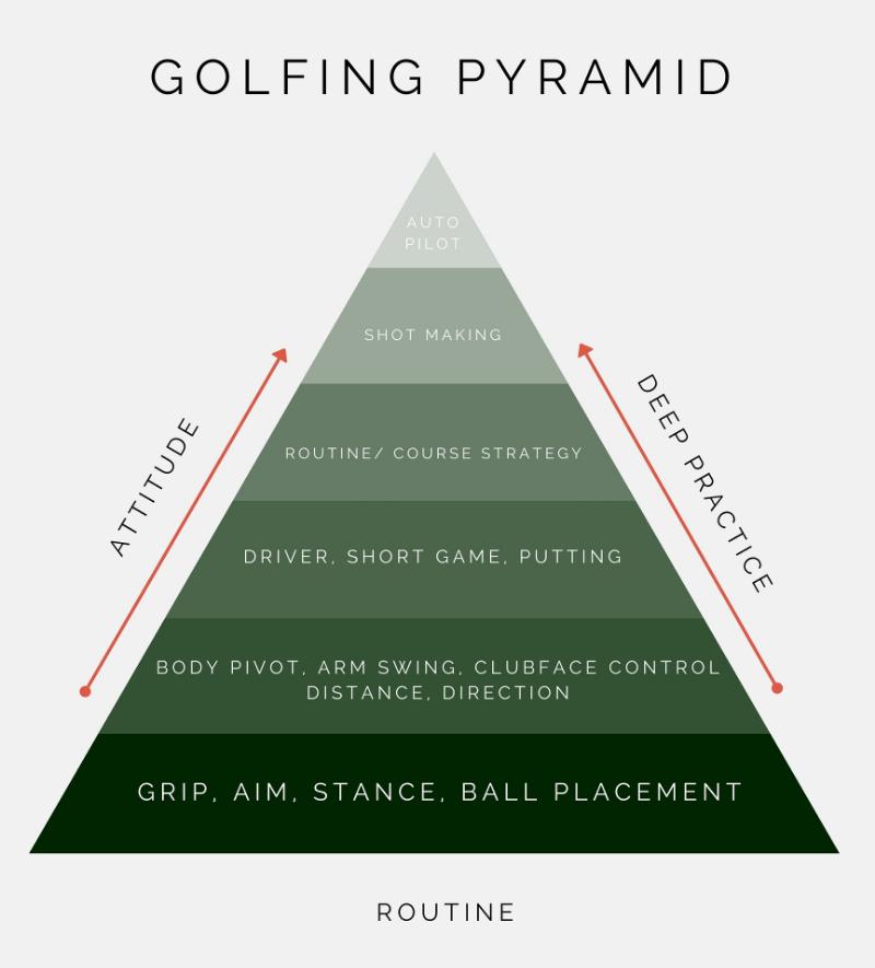 golfing pyramid-2.jpg