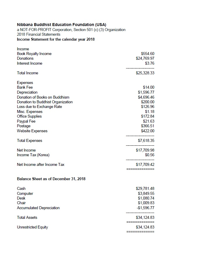 NBEF 2018 Financial Statements (1).jpg