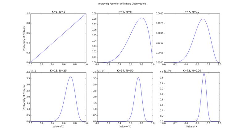 computing-bayesian-average-of-star-ratings-14_large.png