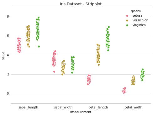 iris-sns-stripplot_large.png