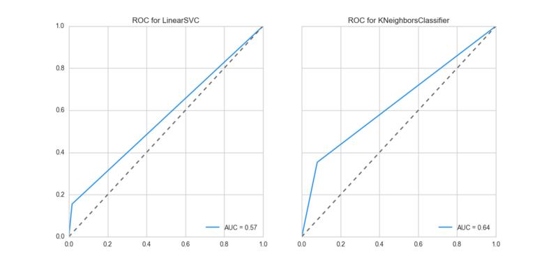 roc_auc_compare_large.png