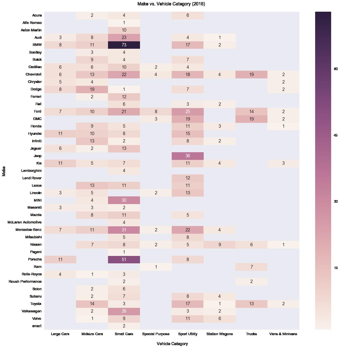 make_category_heatmap.png
