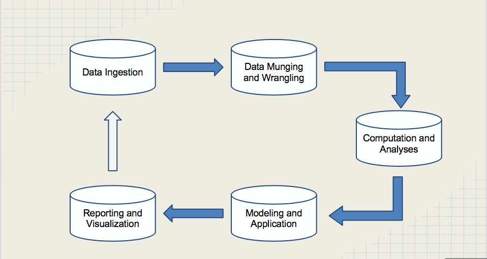 Practical+Application+of+Data+Science+and+Machine+Learning.png
