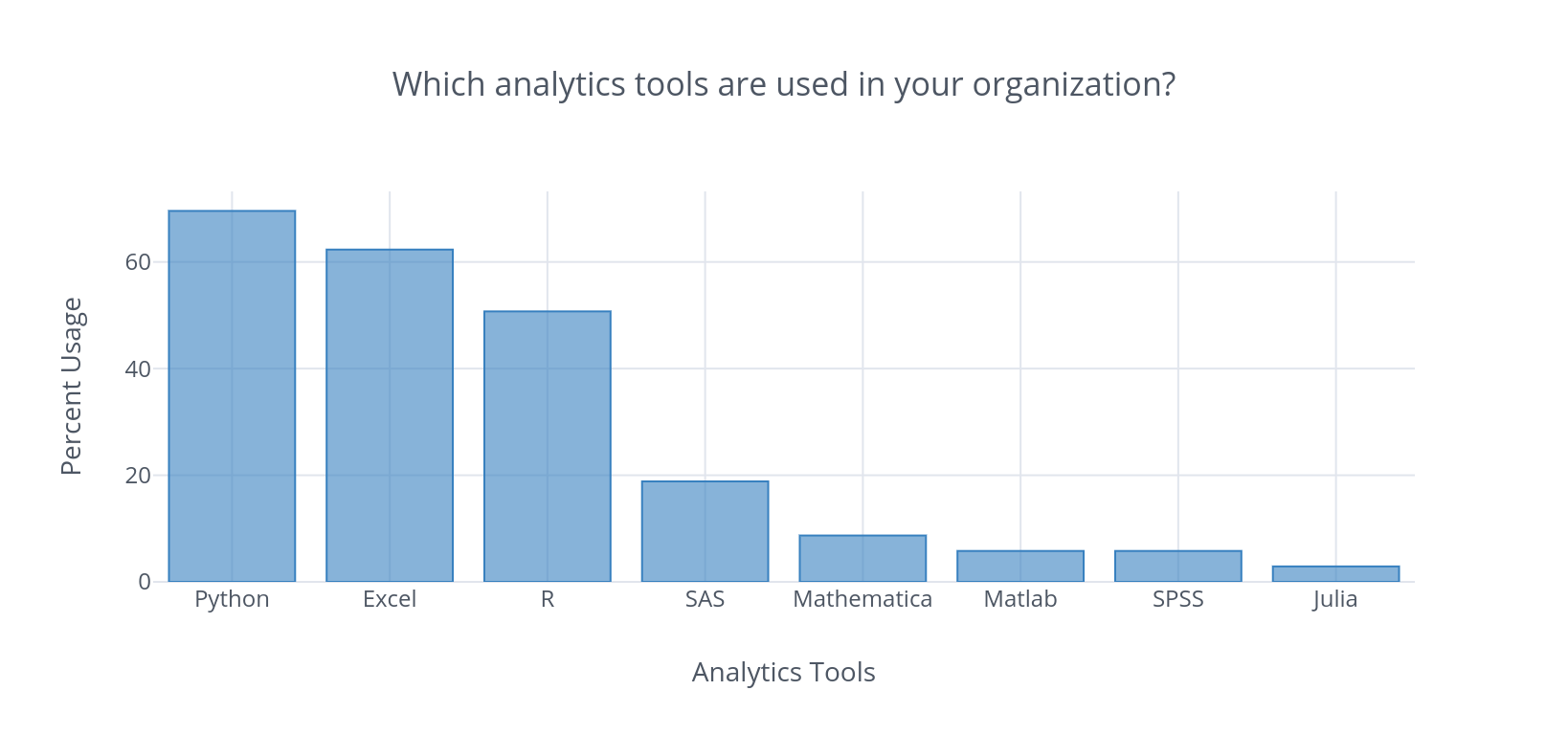 analytics tools.png