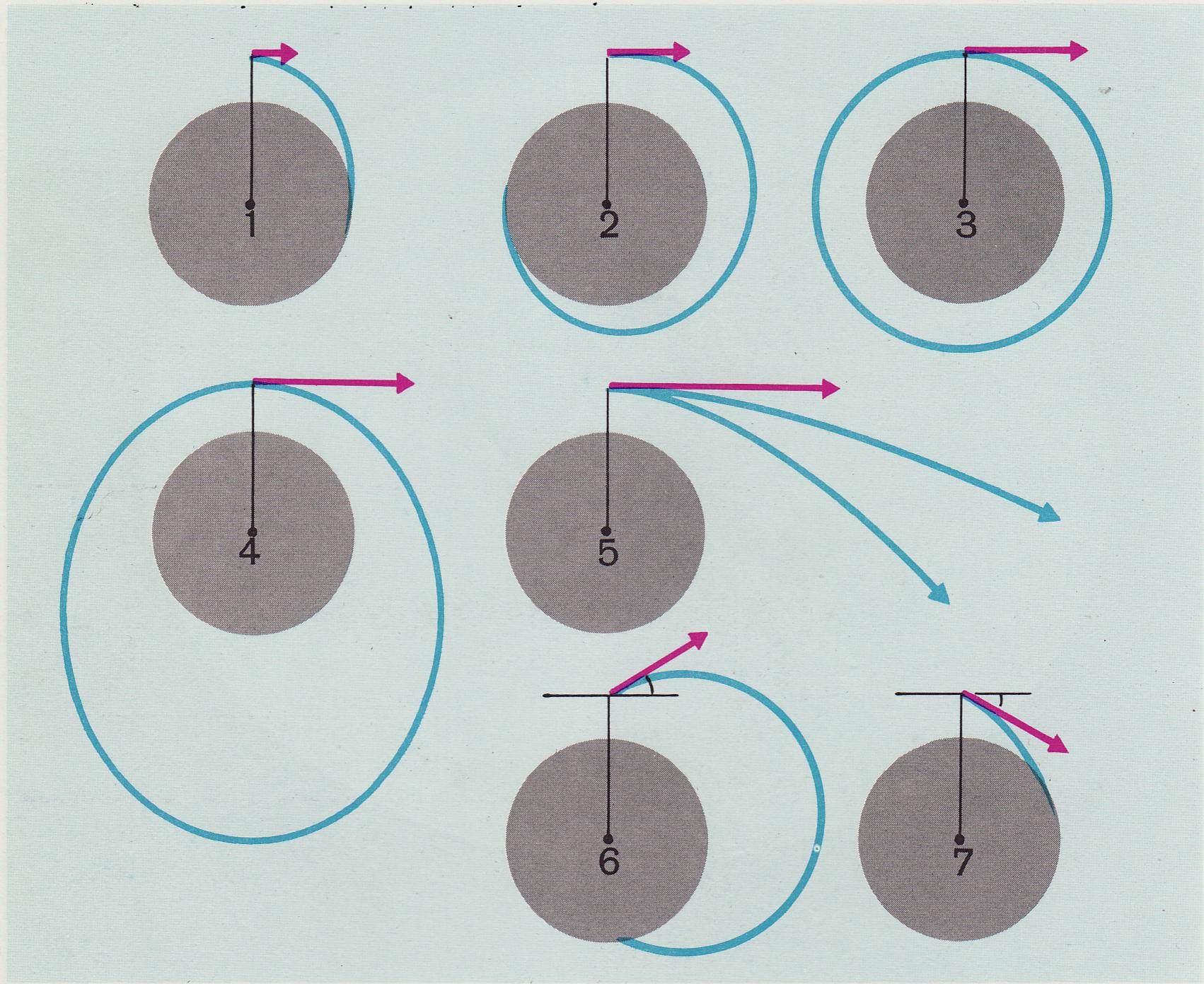 Orbits(9).jpg
