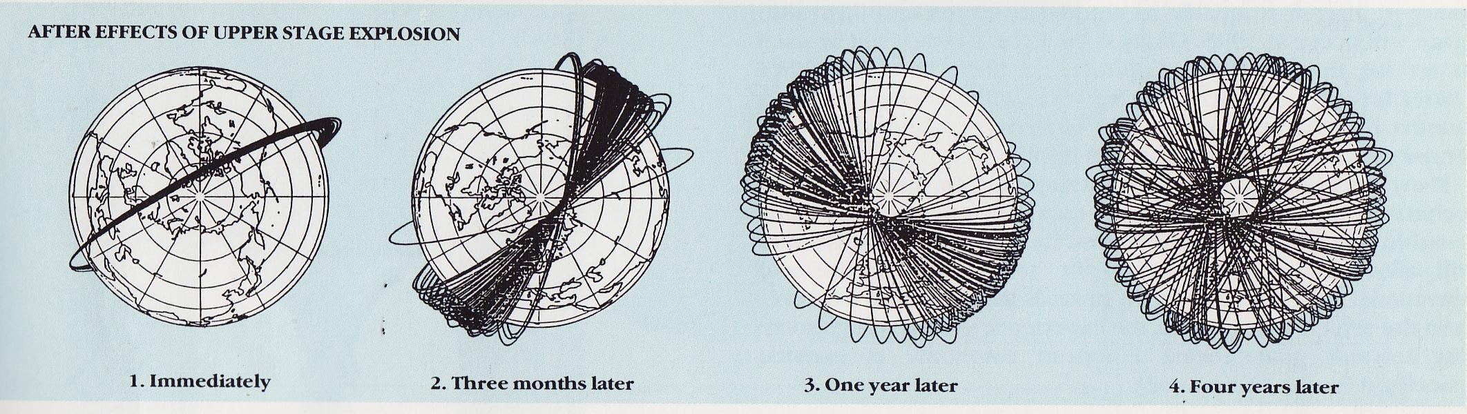 Orbits(3).jpg