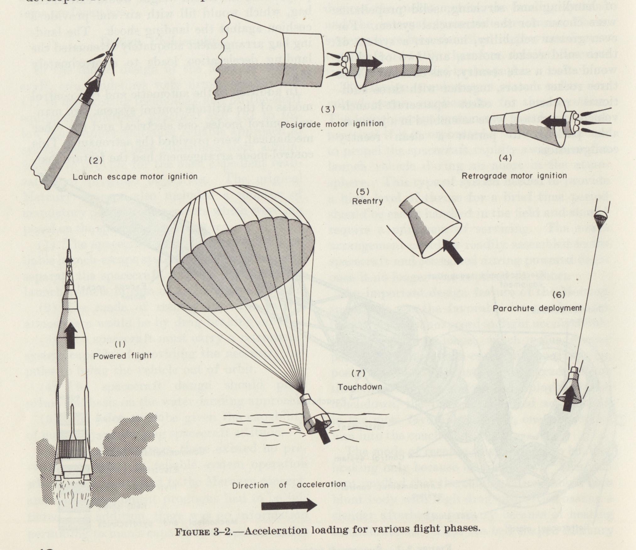 Spacecraft(47).jpg
