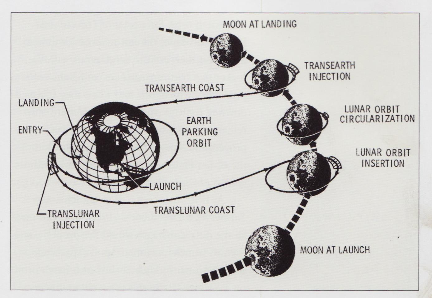 Orbits(42).jpg