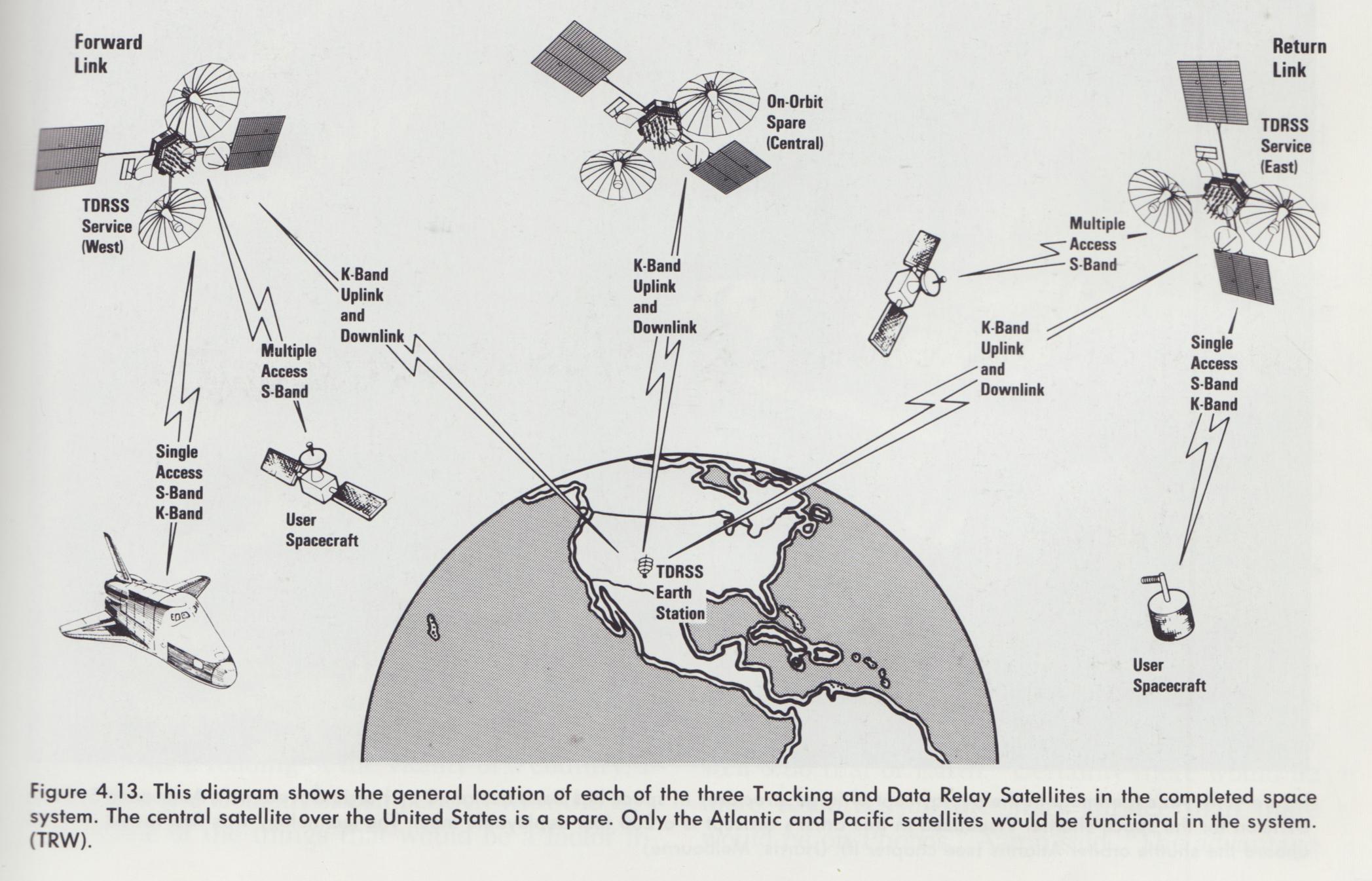 Satelite(6).jpg