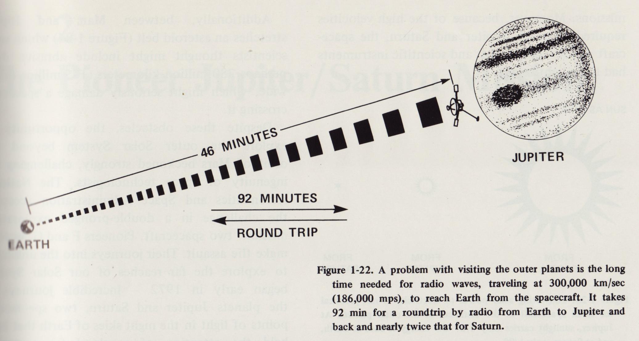 Spacecraft(101).jpg