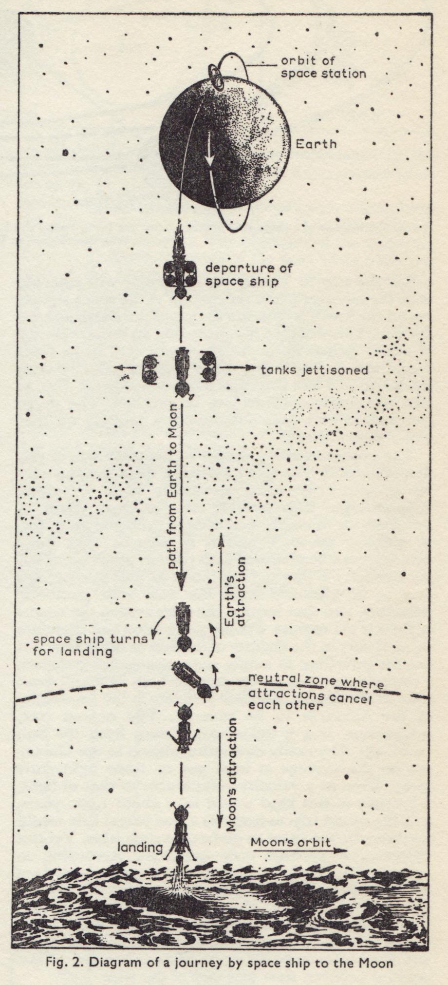 Spacecraft(123).jpg