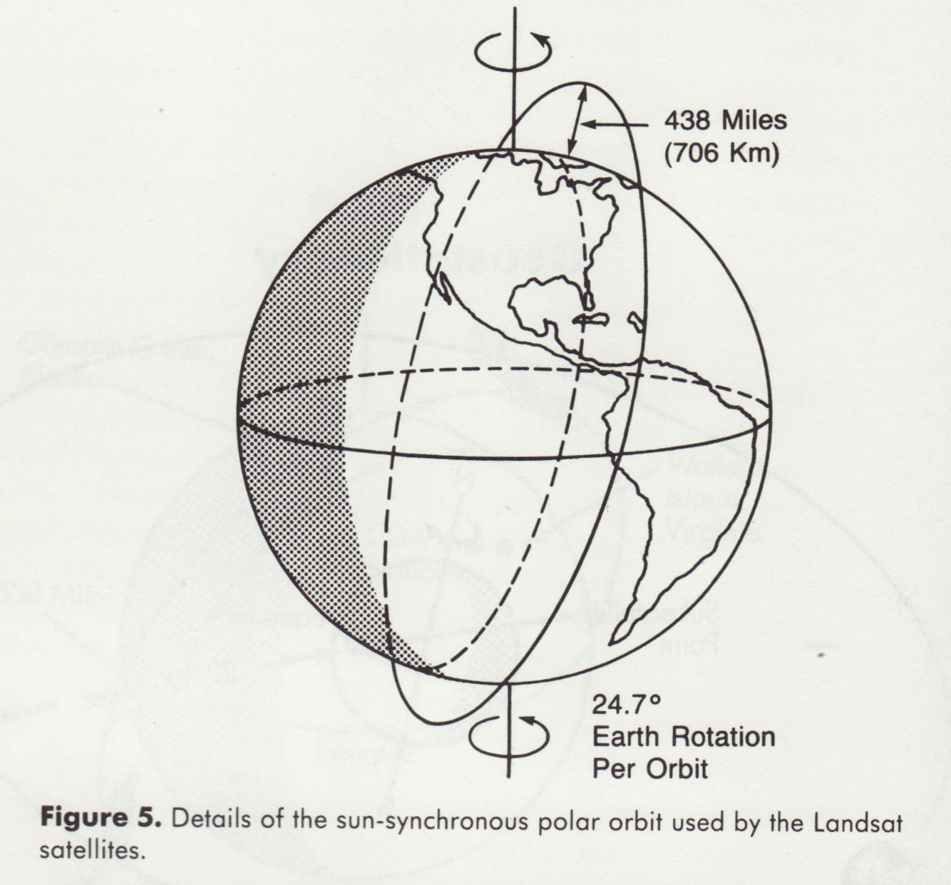 Orbits(46).jpg