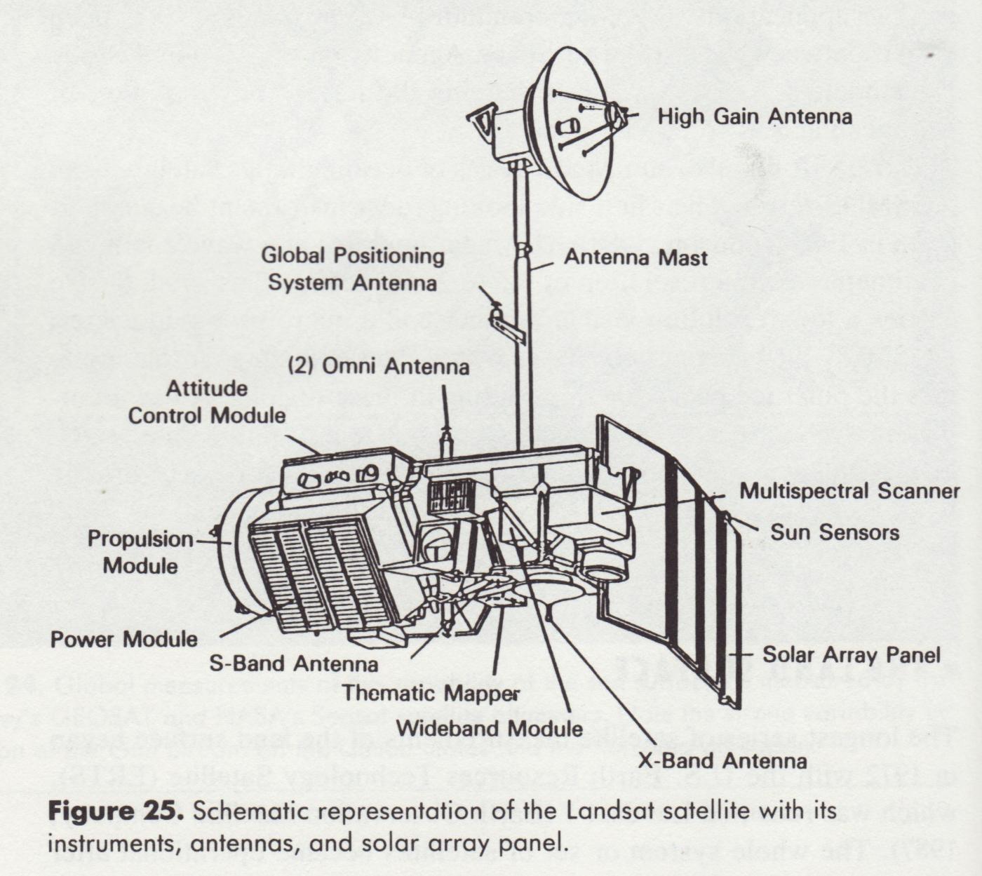 Satelite(10).jpg