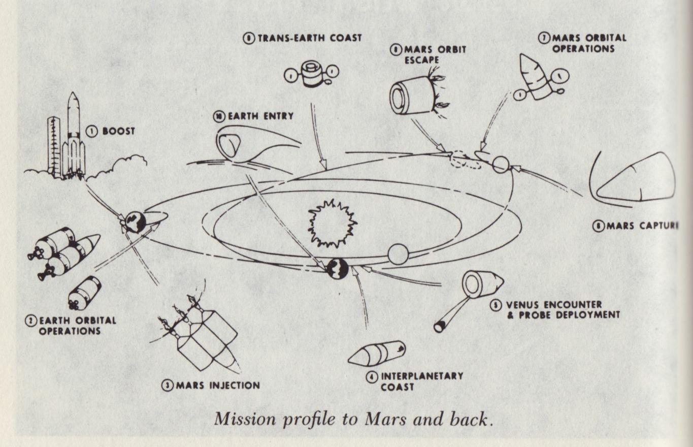 SpaceExploration(011).jpg