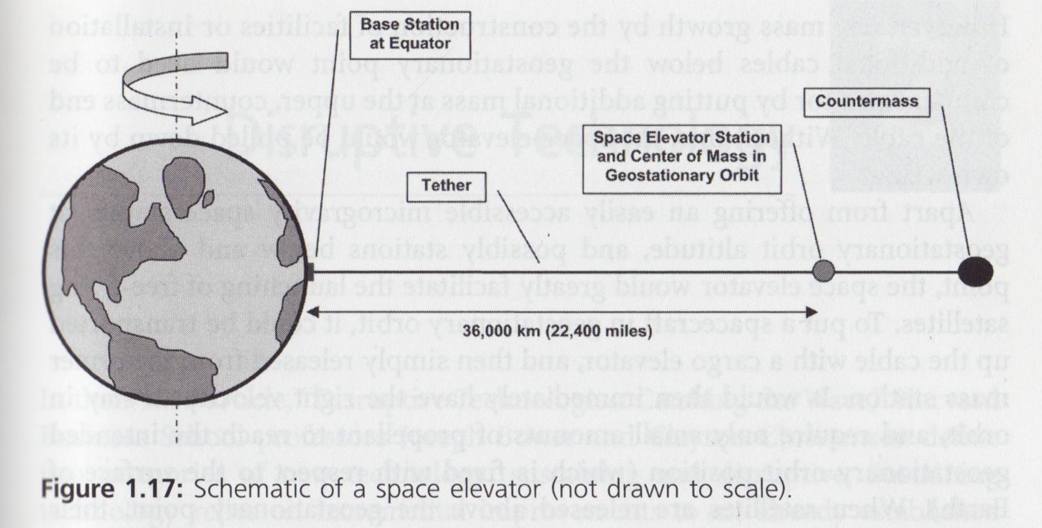 SpaceExploration(010).jpg