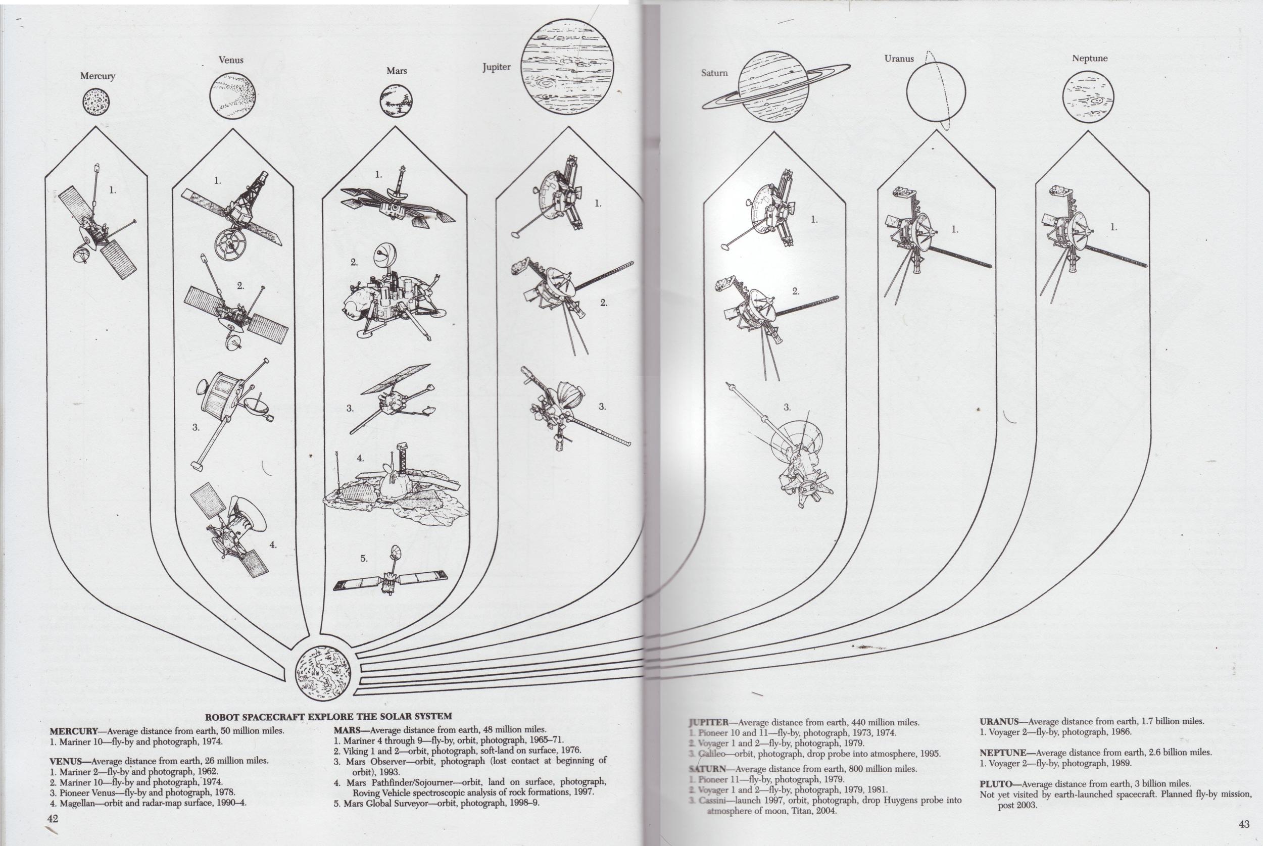 Spacecraft(135).jpg