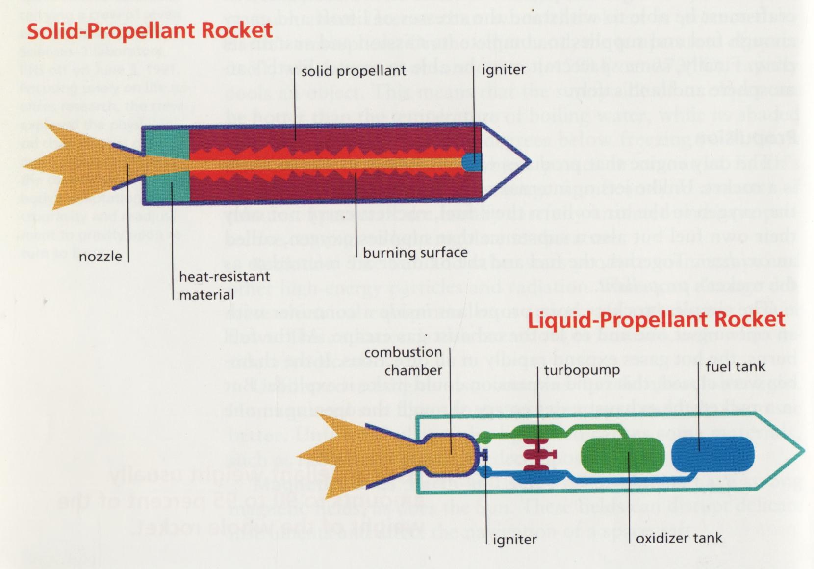 Rocket(003).jpg