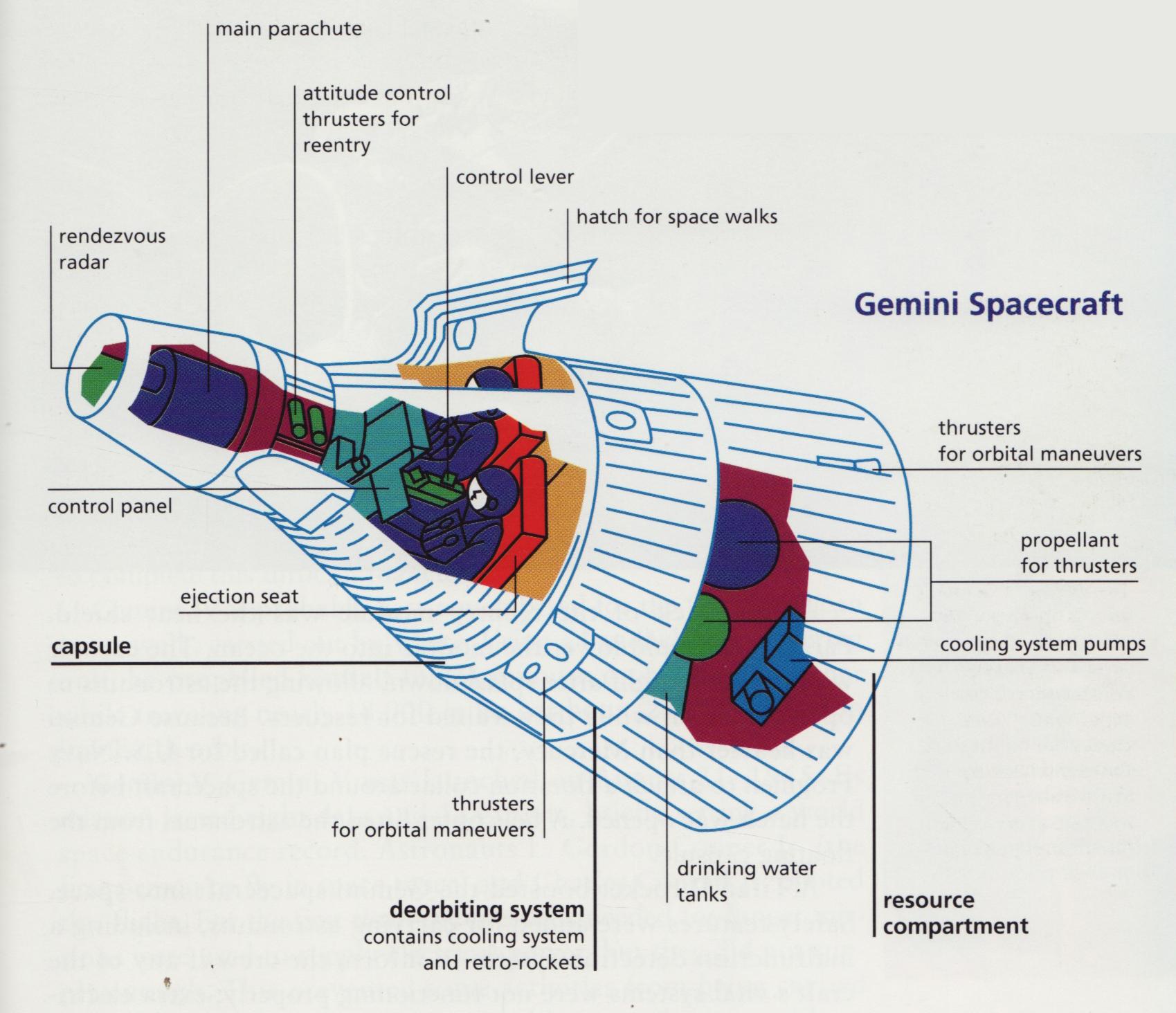 Spacecraft(232).jpg