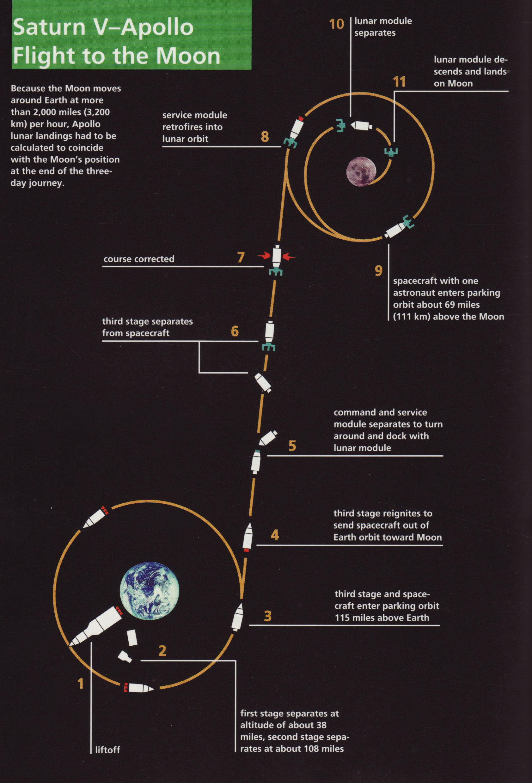 SpaceExploration(027).jpg