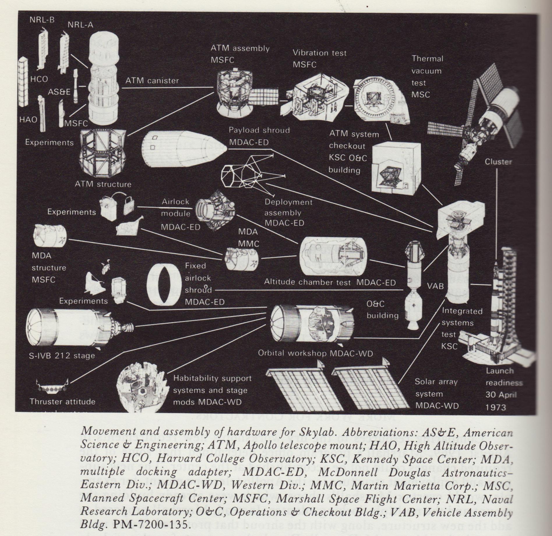 Spacecraft(208).jpg