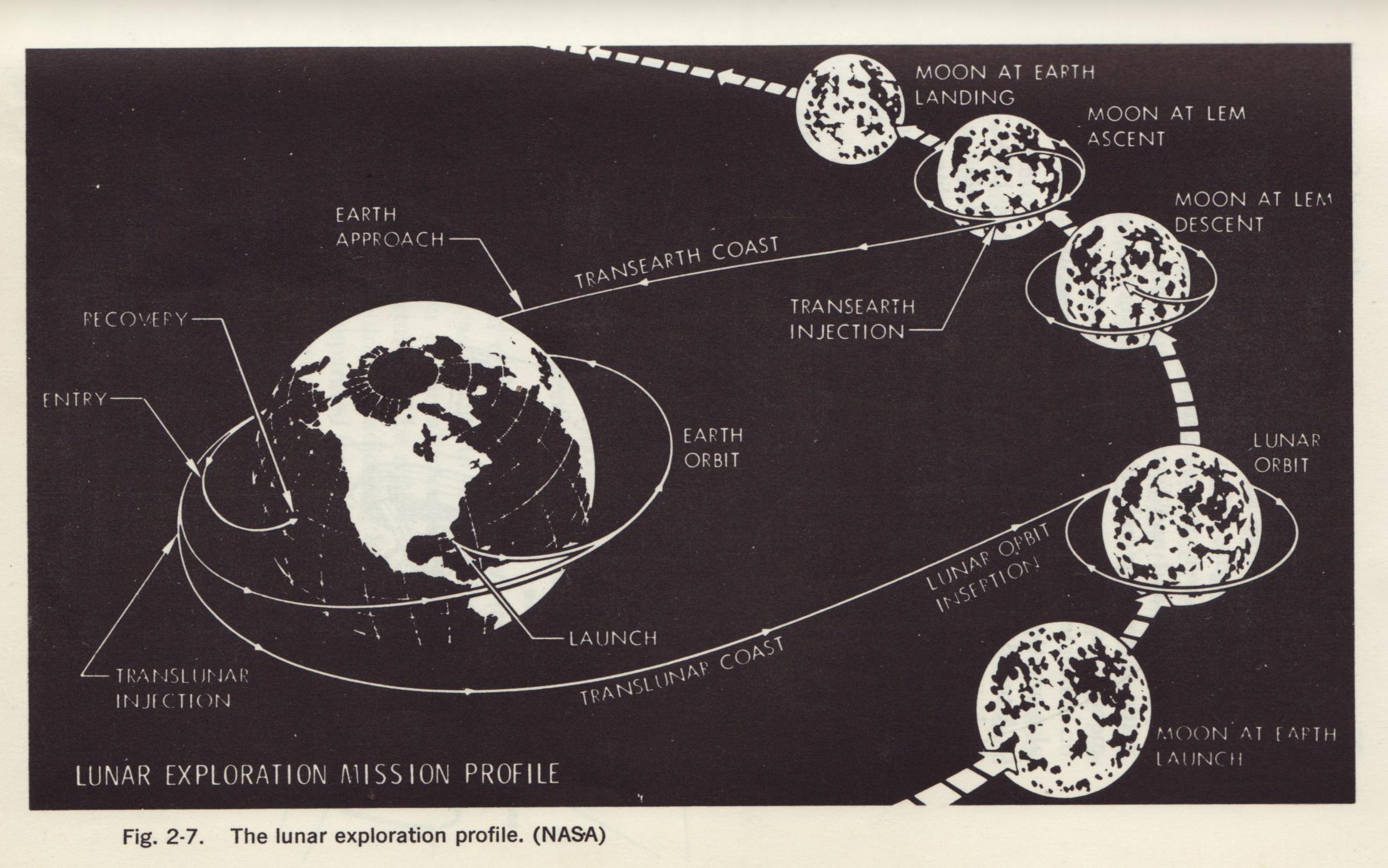 SpaceExploration(020).jpg