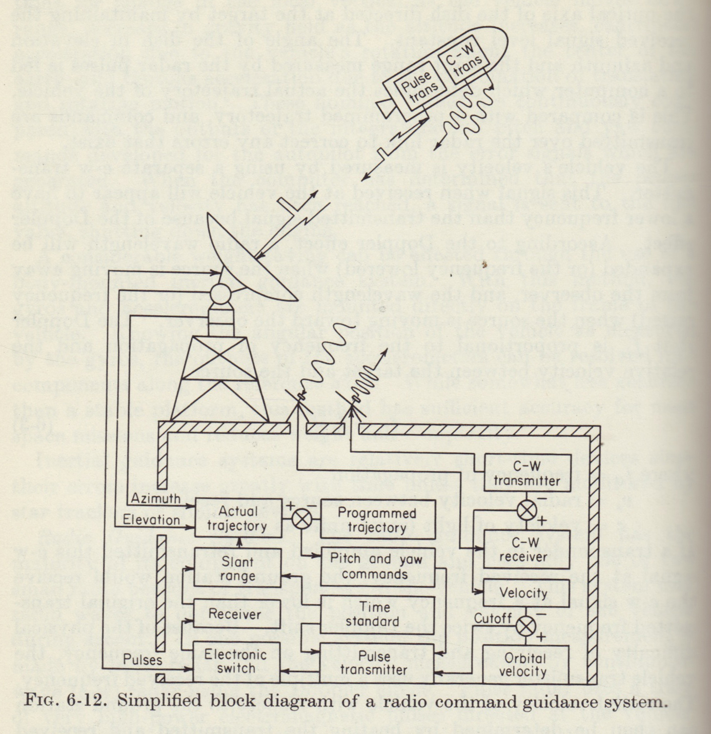 Spacecraft(168).jpg