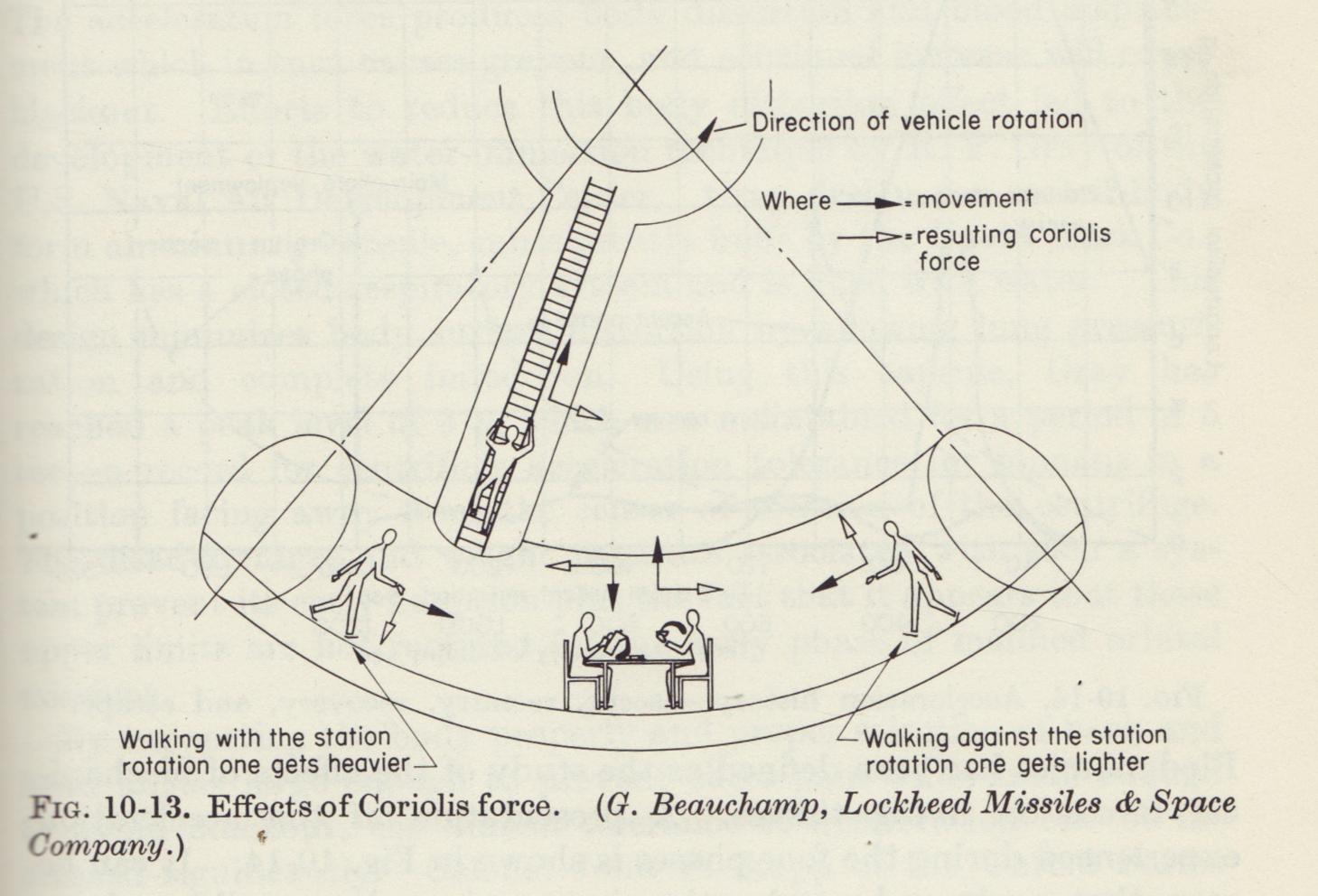 Spacecraft(166).jpg