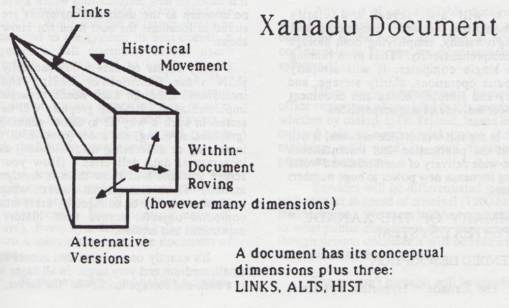 Xanadu-Ted-Nelson-Casey-Cripe.jpg