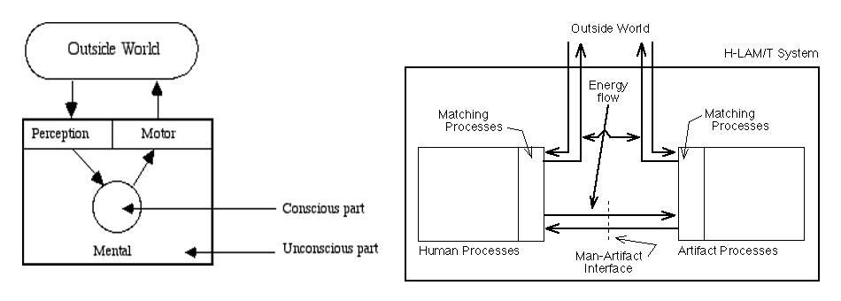 Augmenting-Human-Intellect-Douglas-Englebart-Casey-Cripe.jpg