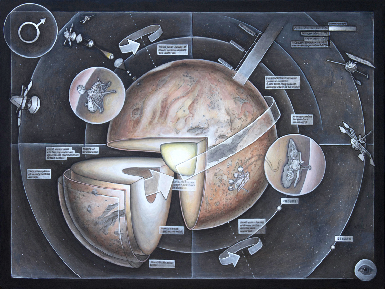 Planet Mars ( v . 1 . 2 )
