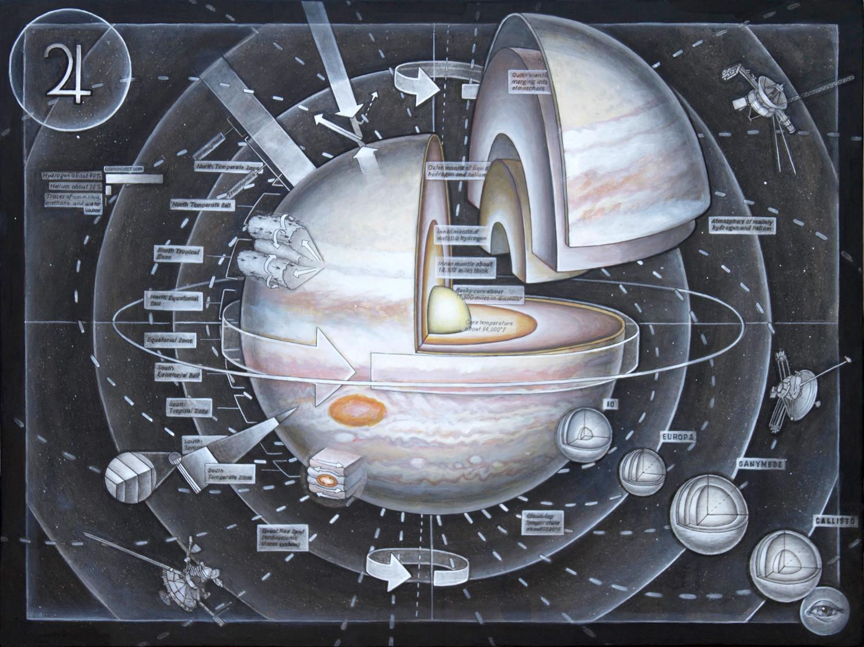 Planet Jupiter ( v . 1 . 2 )