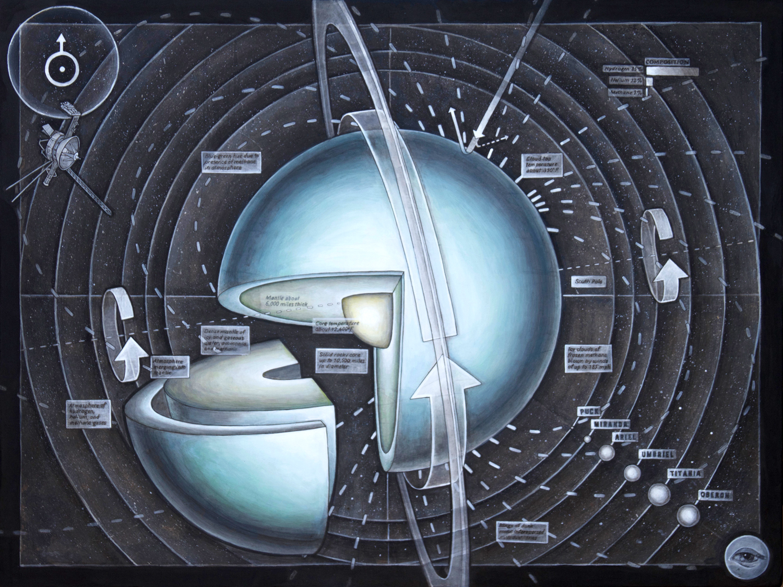 Planet Uranus ( v . 1 . 2 )