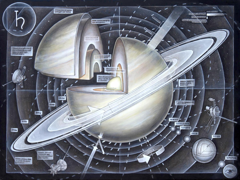 Planet Saturn ( v . 1 . 2 )