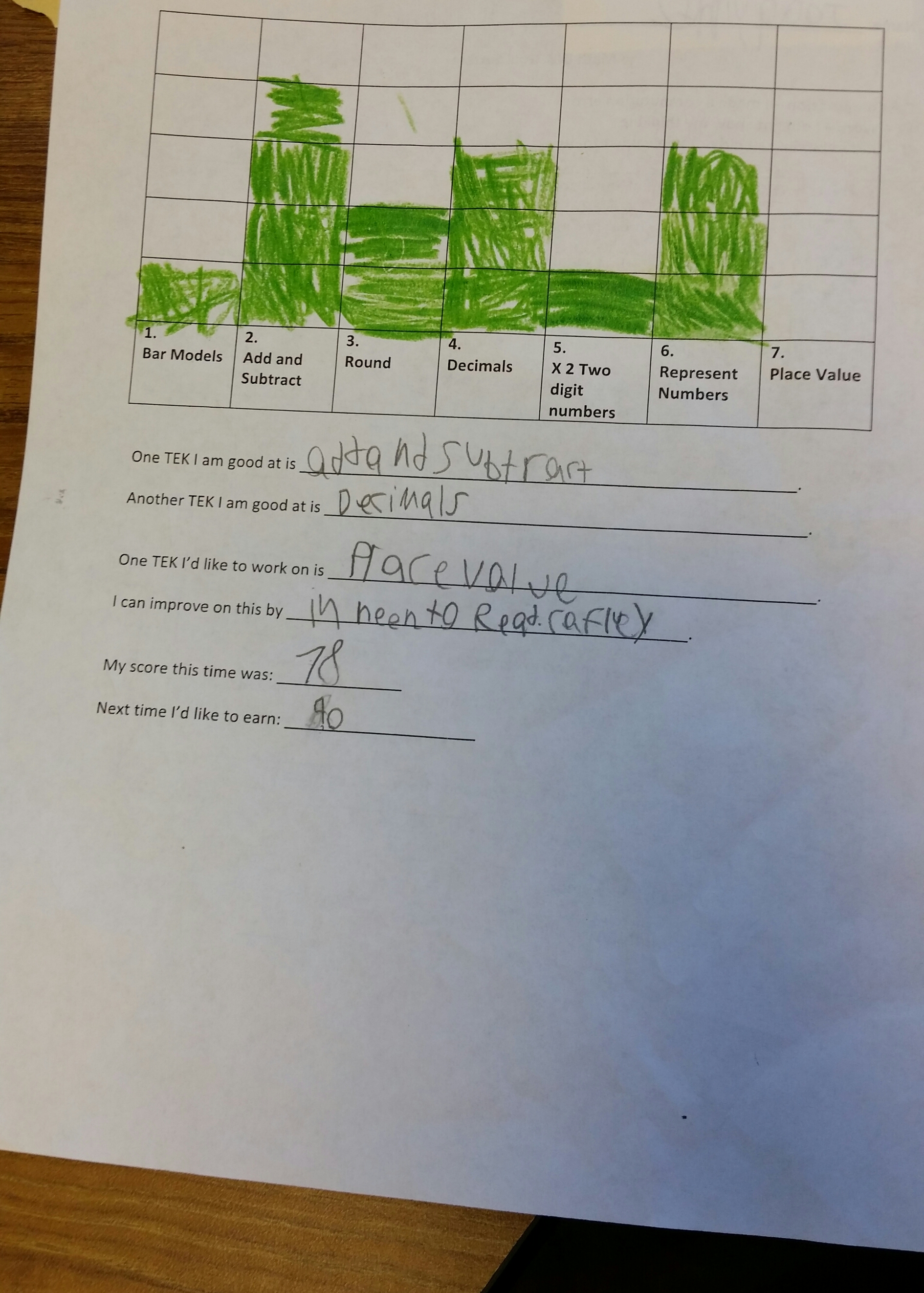 Graphing on the back of Student Data Sheet.