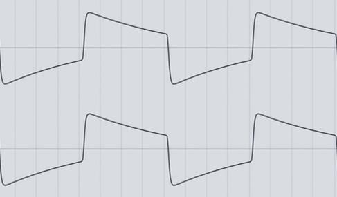 Hardware Analog Squares