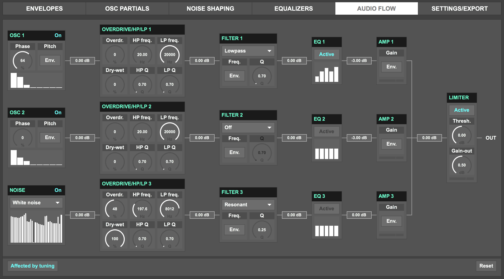 The Audio Flow tab serves as an overview as well as a sort of 'master' control area.