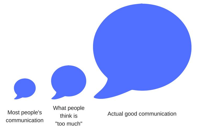 good-communication.png
