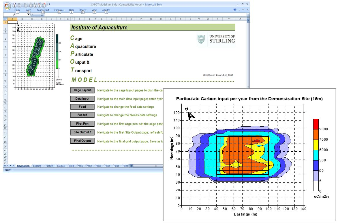 Modelling waste distribution from fish cages
