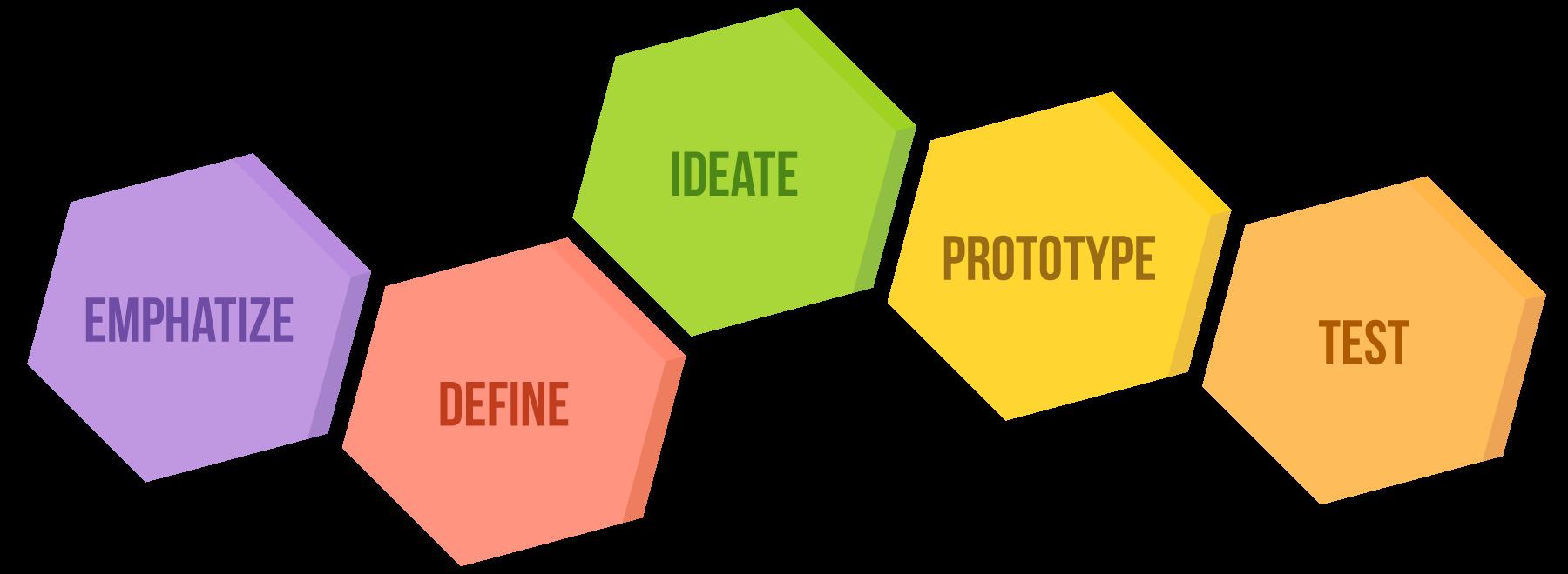 Design-Thinking-v36.png