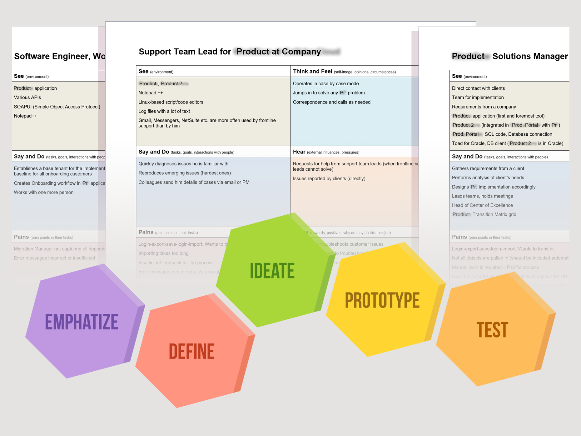 Design-Thinking-Process-v03.png