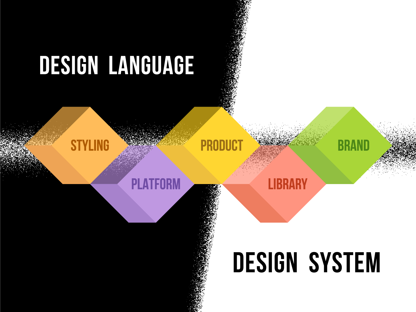 DLV-03-Design-B.png