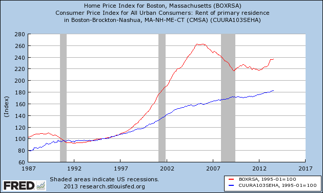 boston_purchase-vs-rent.png