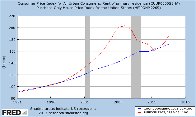 united_states_purchase-vs-rent.png