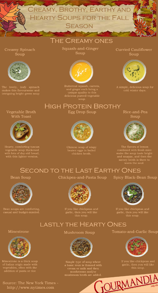 Source:http://graphs.net/soups-for-the-fall-season.html
