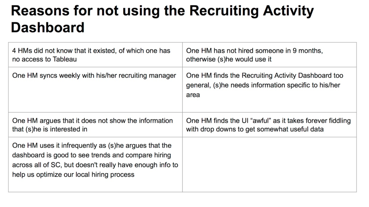 *And some of the feedback we received which gave us a clear indication that we needed to improve in our approach (back then our Recruiting Activity Report was referred to as the Recruiting Activity Dashboard)