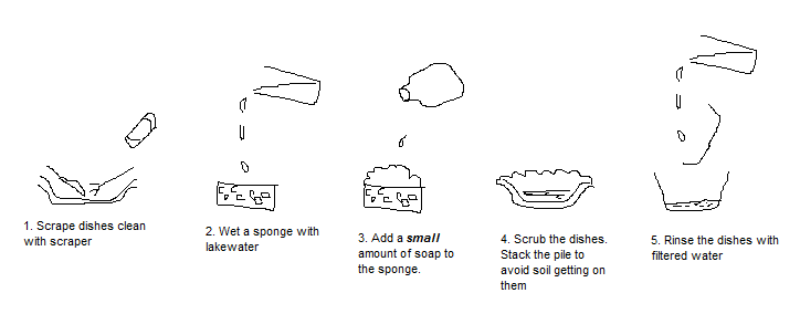 Dishes - 1.png